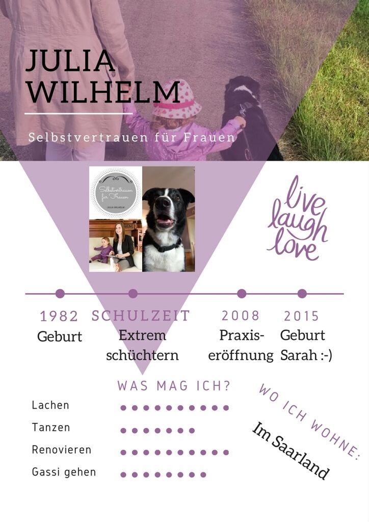 Über mich- Julia Wilhelm